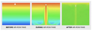 Air-Row Fans in Thermal Imaging