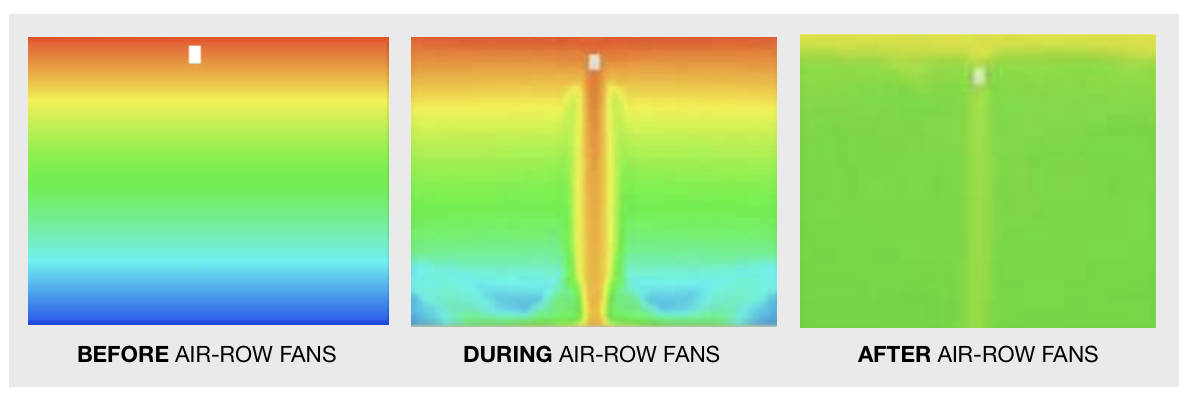 Air-Row Fans Masters the Science of Destratification, Energy Savings